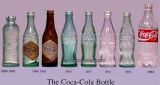 Coca-Cola bottle evolutions over the years