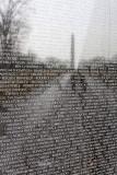 Names, reflections