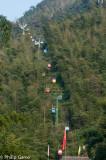 Guanguang cable car