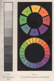 The achromatic scale and the 8 hues and 24 colour circle The Ostwald Colour system, An Elementary Introduction