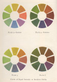 Isotint, isotone and isovalent circles in The Ostwald Colour system, An Elementary Introduction
