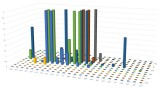 Bardarbunga 16Aug-27Aug Total energy released with 5GJ max Bar chart.JPG