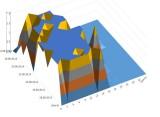 Energy release per depth per day 3.JPG