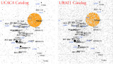 Star Catalog Density
