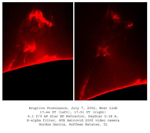 Eruptive Solar Prominence, July 7, 2002