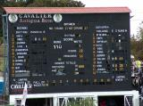 Cricket Scoreboard Antigua 2005