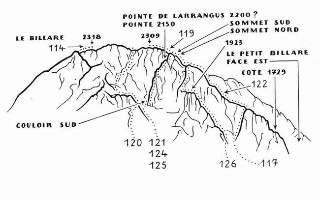 066-Billare, versant SE, depuis la route dAnsabère-It. 119a/. 122/. 123/. 124/. 126/.