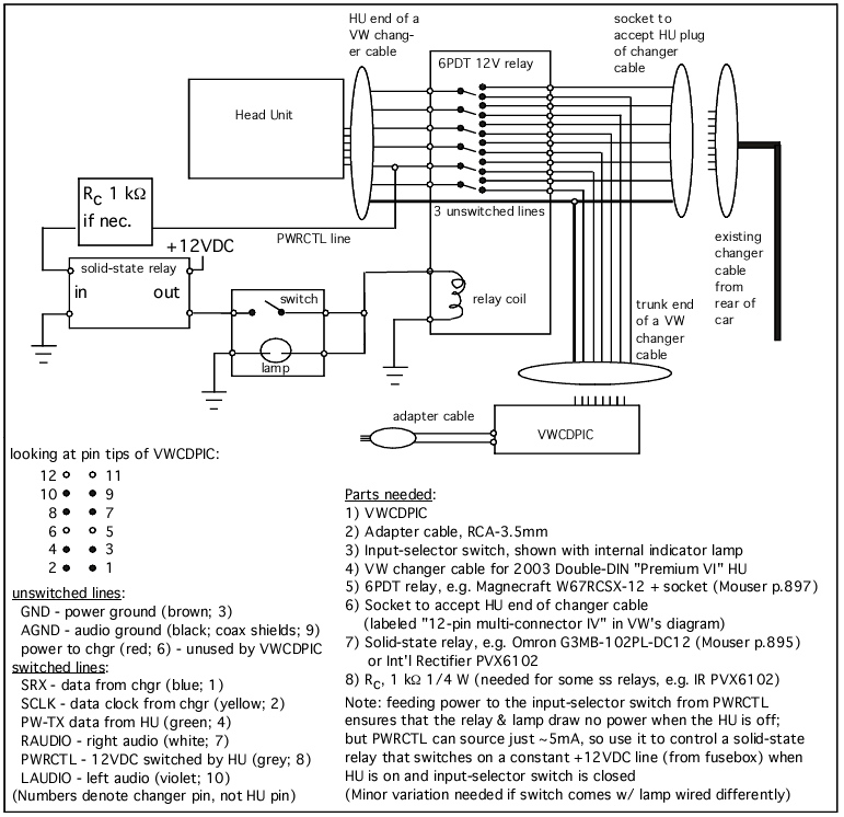 2004 jetta monsoon amp wiring diagram 2004 discover your pontiac monsoon amp wiring diagram pontiac monsoon amp wiring diagram