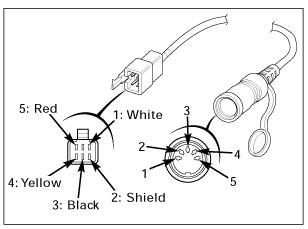 Yamaha 250 Virago Wiring Diagram moreover 83 Yamaha Virago Wiring Diagram moreover Rc Car Light Accessories as well Wiring Diagram For Yamaha Grizzly 700 moreover 2015 V Star 1300 Deluxe Xvs13bgfcr Parts. on yamaha road star wiring diagram