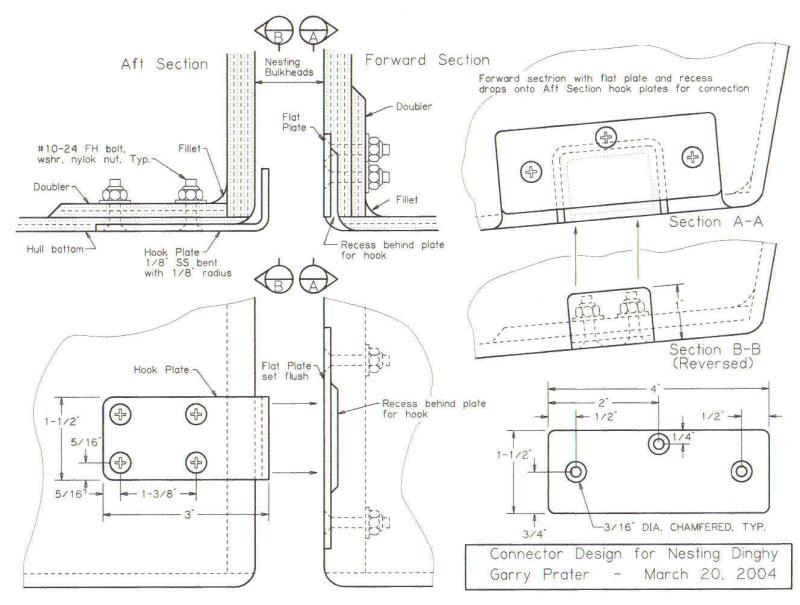 Connector design