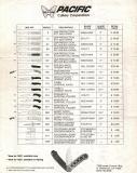 87 pcc pricelist 4.jpg