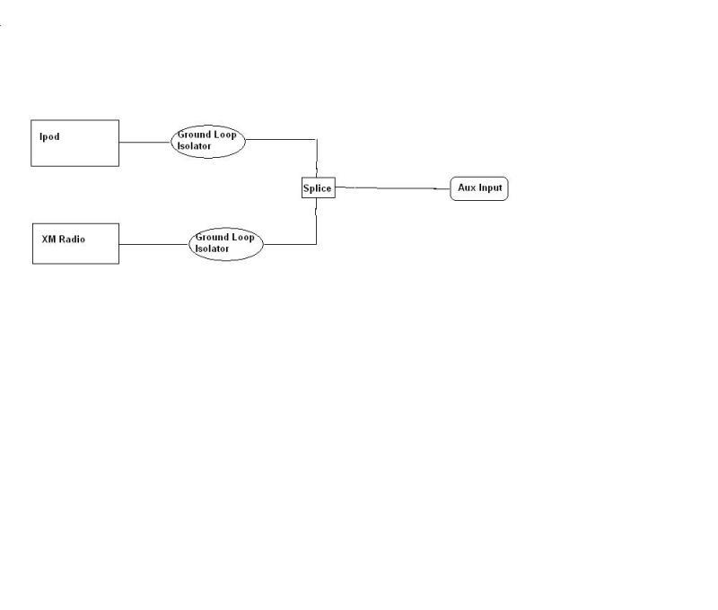 Ipod And Xm Wiring Diagram Through Ground Loop Isolators