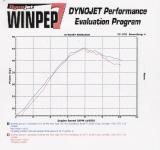 Stock Pipe with Baffle, Stock jetting vs JD Jet Kit (HP)