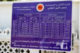 Al Ain National Museum opening hours