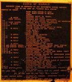 Code signals for the lift operators
